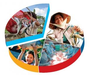 10 ấn tượng Thủy sản Việt Nam