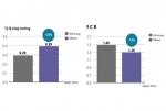 Cải thiện tiêu hóa cho vật nuôi thủy sản bằng tảo và đất sét