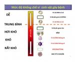 Sát khuẩn trong NTTS: Đơn giản hay phức tạp