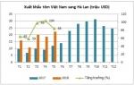 Dự báo xuất khẩu tôm sang Hà Lan sẽ tiếp tục tăng