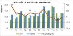 Xuất khẩu cá ngừ Việt Nam sang EU giảm trong quý cuối năm