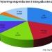 10 doanh nghiệp xuất khẩu tôm hàng đầu