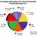 Thị trường thủy sản: Phục hồi tăng trưởng
